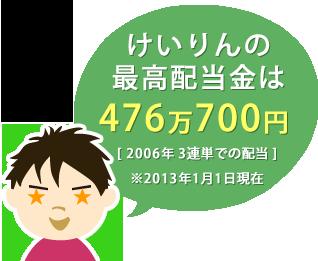 けいりんの最高配当金は476万700円(2006年3連単での配当) ※2013年1月1日現在