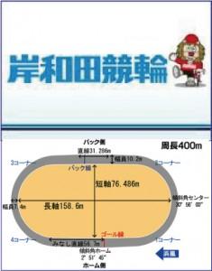 岸和田競輪F1